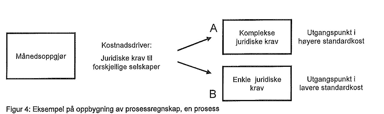 Skjermbilde 2016-09-01 14.42.25