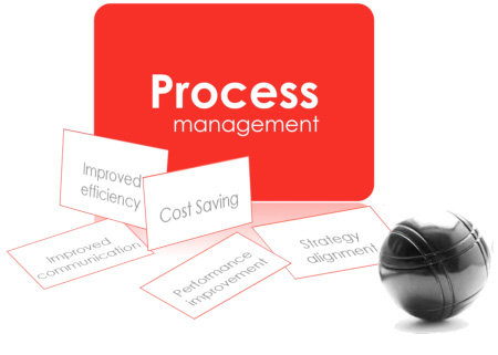 process-management1