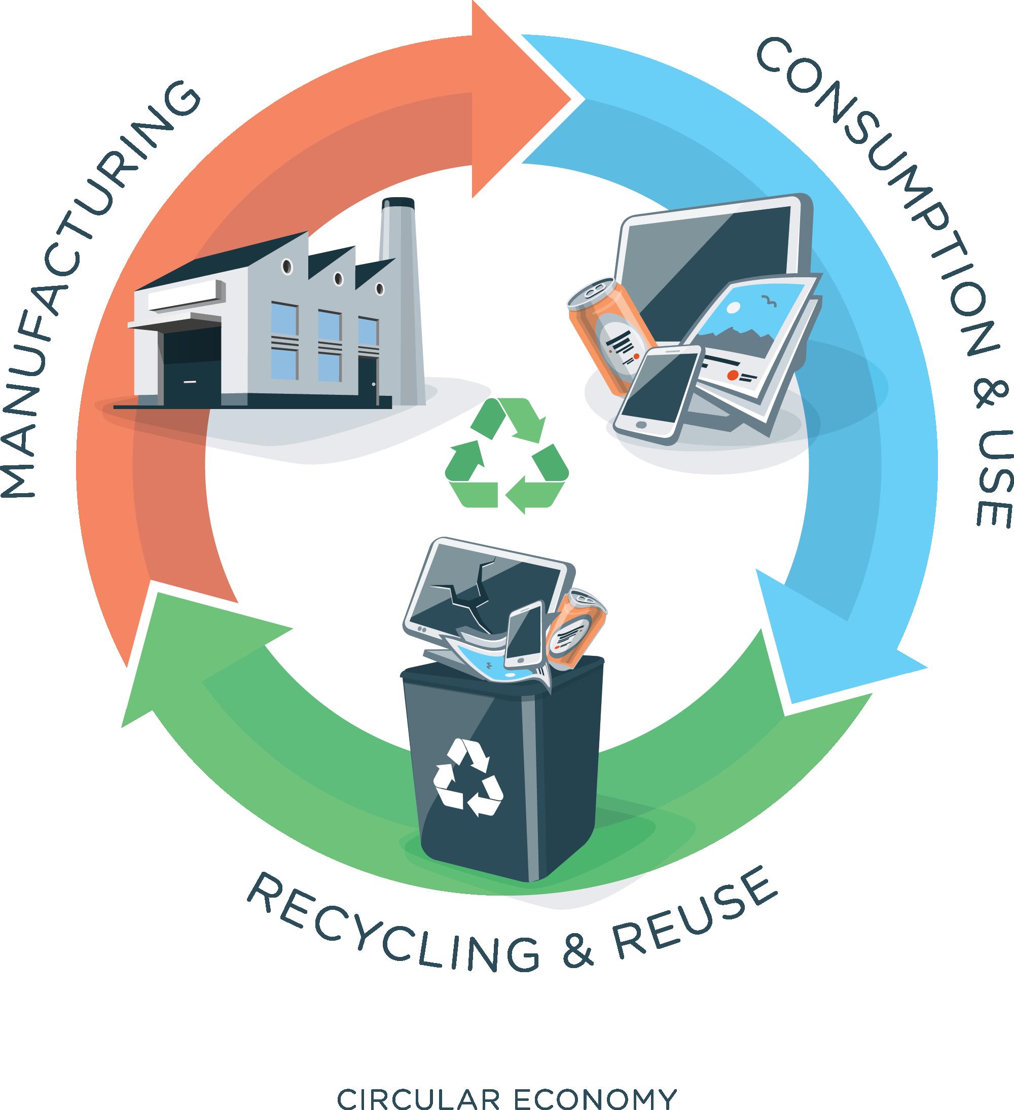 blog-circular-economy
