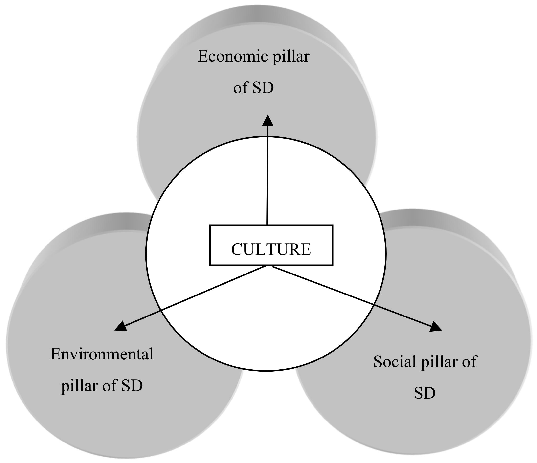 sustainability-11-06437-g002